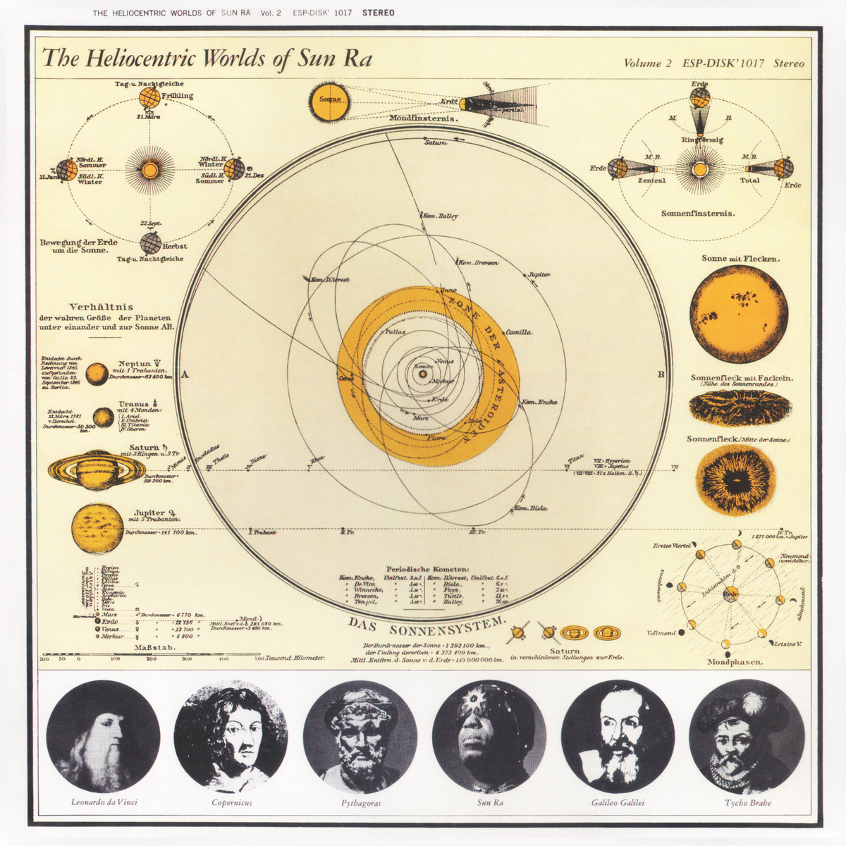 THE HELIOCENTRIC WORLDS OF SUN RA VOL.2 (LP)