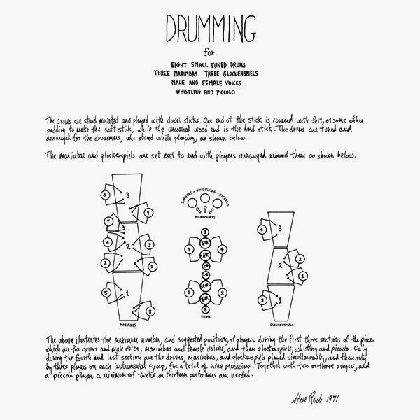 DRUMMING (2LP)